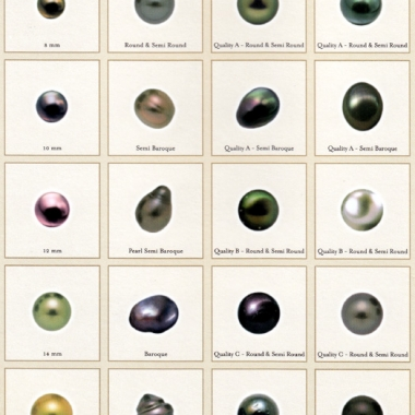 Tahitian Cultured Pearls: Classification
